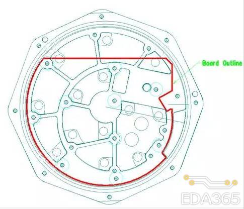 如何处理形状更为复杂的电路板