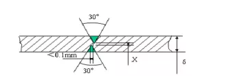 PCB拼版连接方式/拼版数量/工艺边